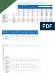 Mortalidad General e Índice de Swaroop Según Sexo