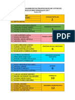 Candidatos Asambleistas Provinciales de Cotopaxi