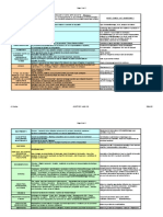 AUDIT_BPF_LABO_CQ-2.pdf