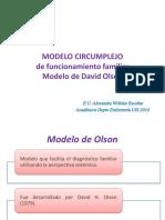 Modelo Circunflejo