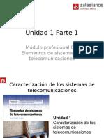 Tema 1 Parte 1 Elementos de Sistemas de Telecomunicaciones