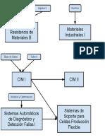 Sistemas de Produccion.pdf
