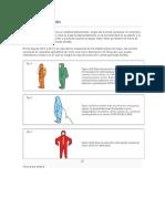 Ropa de Protección General y Acido