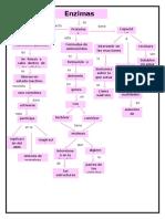 mapa lectura 2