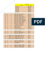 Lista de Tags Plc Micrologix 1400