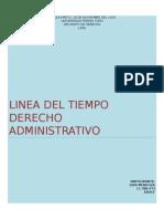 Linea de Tiempo Derecho Administrativo