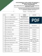Daftar Hadir Mgmp Kota