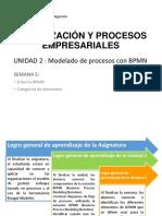 Semana 5 - Organizacion y Procesos Empresariales