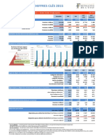 Attributions de Pensions 2015_CNRACL_SRE