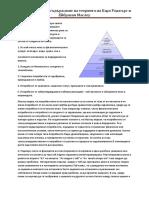 31 Психологично съдържание на теорията на Карл Роджърс и Ейбрахам Маслоу