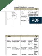 8. Matriks Kajian Manajerial TIK Magang 2