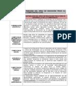 R3.1 Contribucion Del Area de EF Al Desarrollo de Las Competencias Clave