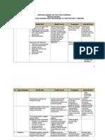 4. Matriks Kajian Manajerial Sarpras Magang 2
