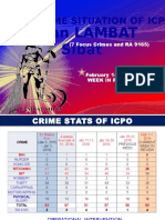 Final Icpo Lambat Sibat Presentation (Reserve)