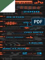 arcflash-infographic-web.pdf