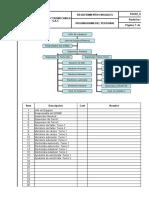 BIO_PGE02_F01 Organigrama Del Personal