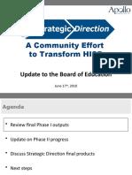 HISD strategic plan update