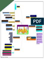 Sistema de Formacion Virtual Con Moodle