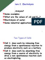 Elektrolisis Kuliah