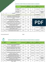 PIP Aprobados.pdf