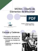 Correas y Cadenas