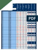 Preacta i Enf Td Parciales Registro Digital Uph Tp 2010-i