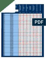 Preacta i Obs Td Parcial Registro Digital Uph Tp 2010-i