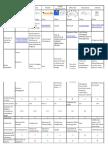 Comparaisons plateformes pour ecoles