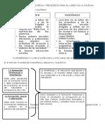 El Sistema de Categorías y Principios Para El Logro de La Calidad