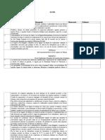 Diagnostico Legal DS 594 (Completo)