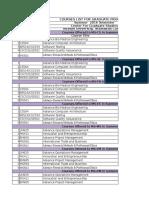 Course List Summer 16 - Final
