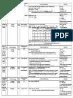 Medication Conversion Chart