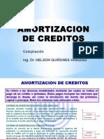 3.-Amortización-Créditos