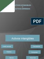 Presentación Activos Intangibles y Diferidos