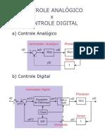 5 Analogico Digital