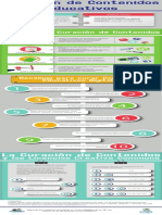 Curación de contenidos Digitales.pdf