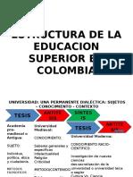 Estructura de La Educacion Superior en Colombia