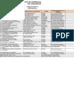 Lista de Empresas en Convenios