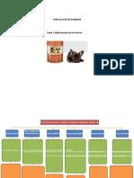 clasificación de los tóxicos.docx