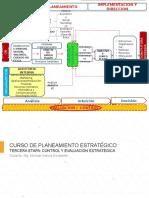 Planeamiento Estrategico Evaluacion y Control