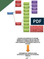 C7_Poderes_Adminstrativos.pdf