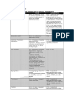 Annex - SCA.printable.pdf