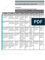 21st Century Skills Matrix Reflective Questions- Support Document