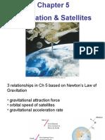 AP Physics B Ch 5 & 11