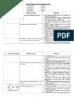 KISI-KISI SOAL UKK MATEMATIKA 2014 KELAS VIII.docx