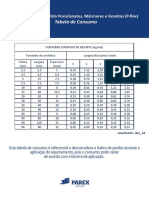 Tabela Consumo Rejuntamento Porcelanatos Pflex