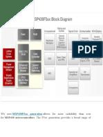 Series of MSP 430 Series