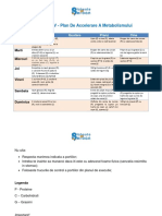 Saptamana IV Plan de Accelerare a Metabolismului