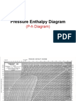 04Kuliah 4bPressure Enthalpy Diagram