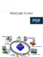 Procure to Pay Cycle